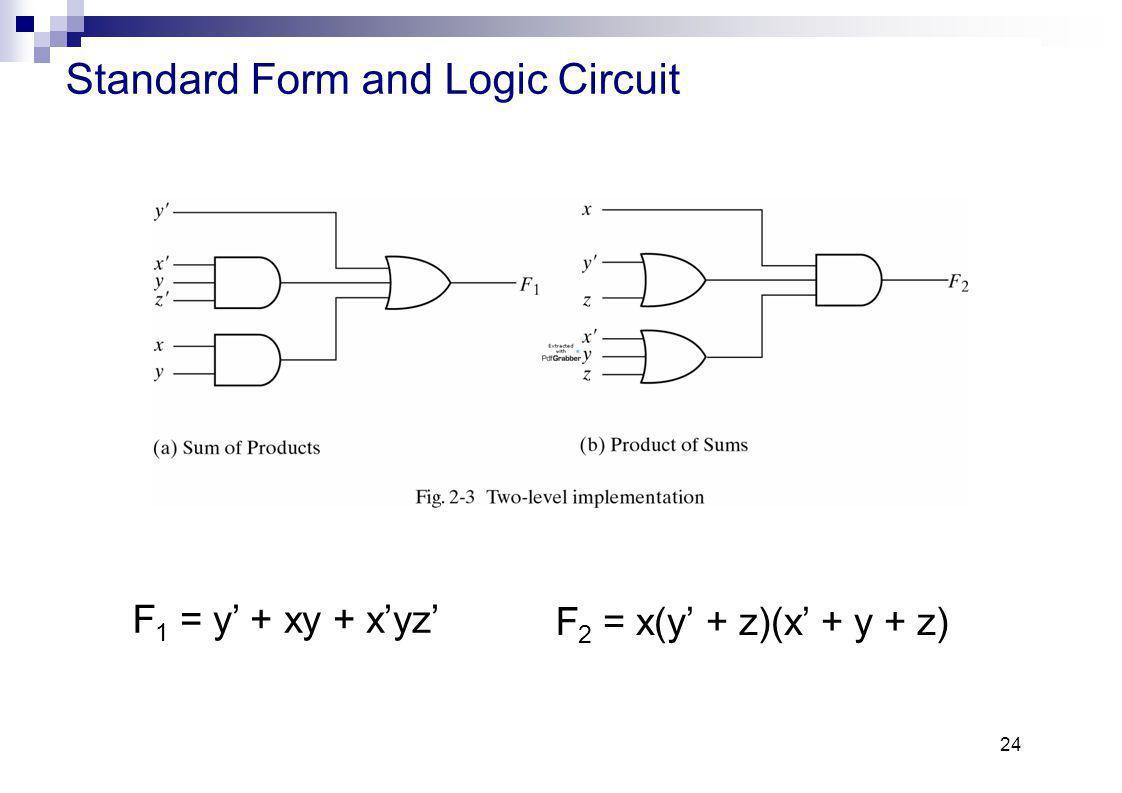24 Standard Form and Logic Circuit F 1 = y + xy + xyz F 2 = x(y + z)(x + y + z)