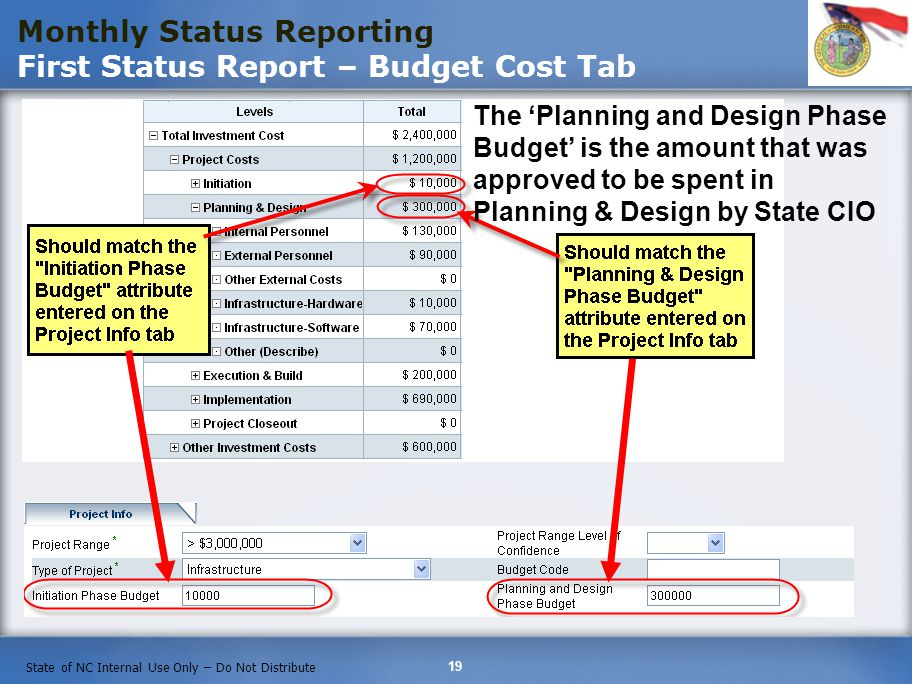 19 State of NC Internal Use Only – Do Not Distribute Monthly Status Reporting First Status Report – Budget Cost Tab The Planning and Design Phase Budget is the amount that was approved to be spent in Planning & Design by State CIO