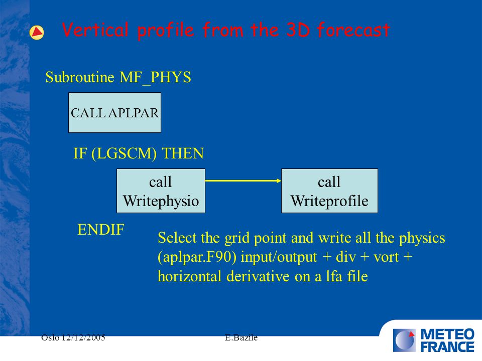 E.Bazile CALL APLPAR Subroutine MF_PHYS call Writephysio IF (LGSCM) THEN Select the grid point and write all the physics (aplpar.F90) input/output + div + vort + horizontal derivative on a lfa file ENDIF call Writeprofile Vertical profile from the 3D forecast