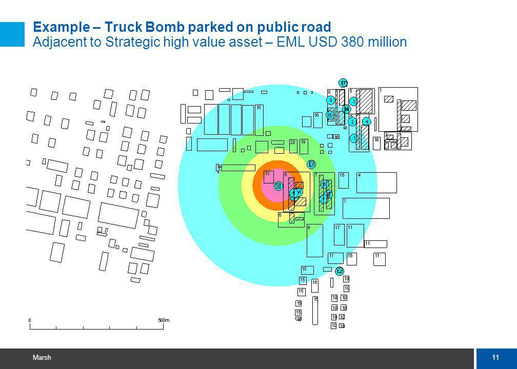 11 Marsh Example – Truck Bomb parked on public road Adjacent to Strategic high value asset – EML USD 380 million