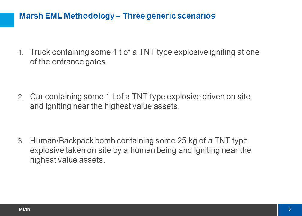 6 Marsh Marsh EML Methodology – Three generic scenarios 1.