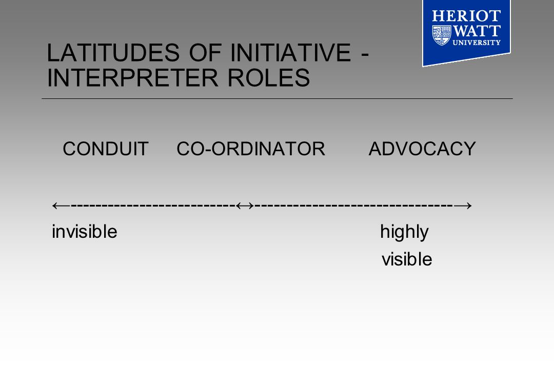 LATITUDES OF INITIATIVE - INTERPRETER ROLES CONDUIT CO-ORDINATOR ADVOCACY --------------------------------------------------------- invisible highly visible