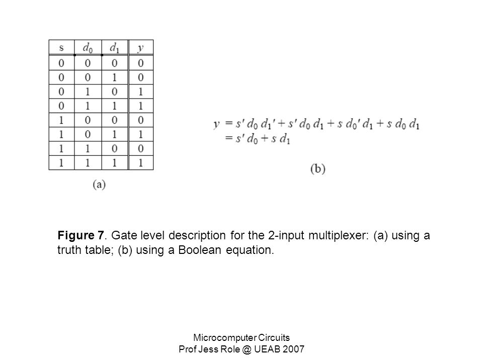 Microcomputer Circuits Prof Jess Role @ UEAB 2007 Figure 7. Gate level description for the 2-input multiplexer: (a) using a truth table; (b) using a B