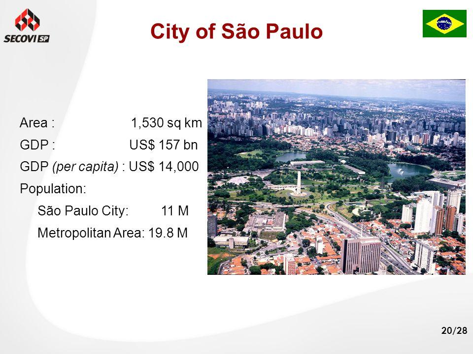 21/28 Atlantic Ocean São Paulo Metropolitan Area