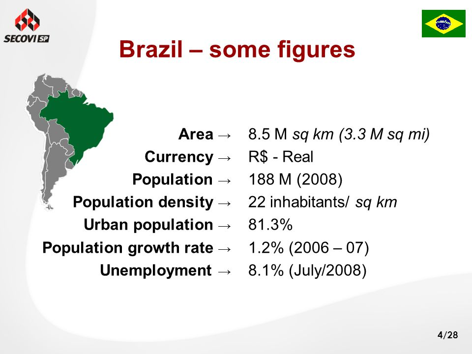 4/28 Brazil – some figures Area Currency Population Population density Urban population Population growth rate Unemployment 8.5 M sq km (3.3 M sq mi) R$ - Real 188 M (2008) 22 inhabitants/ sq km 81.3% 1.2% (2006 – 07) 8.1% (July/2008)
