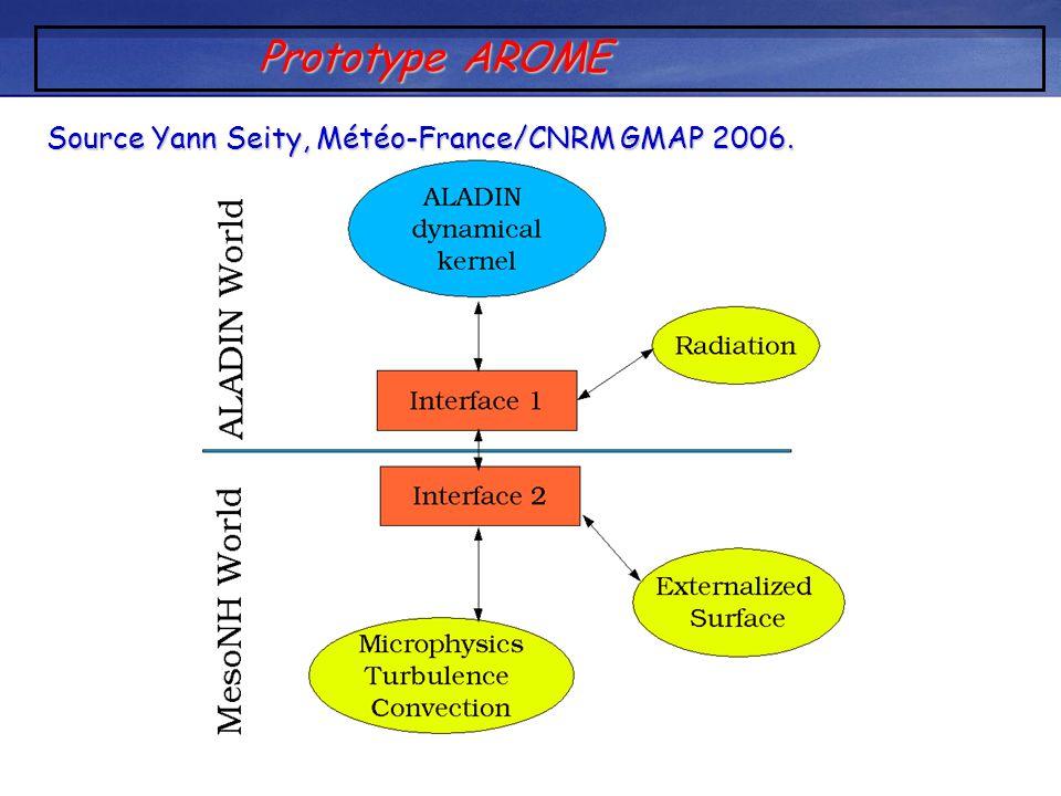 Prototype AROME Source Yann Seity, Météo-France/CNRM GMAP 2006.