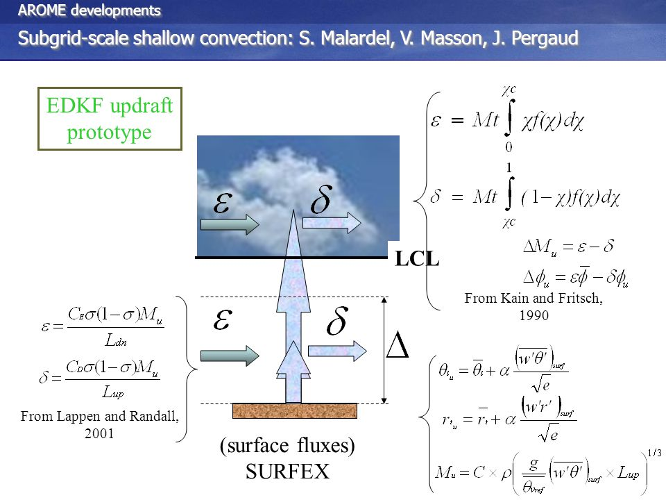 EDKF updraft prototype LCL From Kain and Fritsch, 1990 (surface fluxes) SURFEX From Lappen and Randall, 2001 AROME developments Subgrid-scale shallow convection: S.