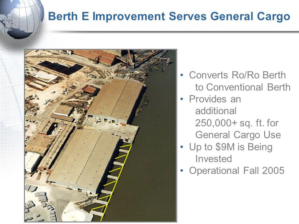 Berth E Improvement Serves General Cargo Converts Ro/Ro Berth to Conventional Berth Provides an additional 250,000+ sq.