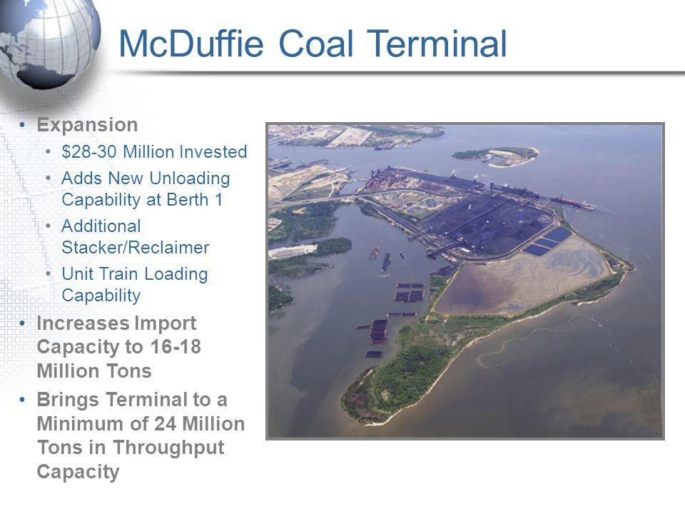 McDuffie Coal Terminal Expansion $28-30 Million Invested Adds New Unloading Capability at Berth 1 Additional Stacker/Reclaimer Unit Train Loading Capability Increases Import Capacity to Million Tons Brings Terminal to a Minimum of 24 Million Tons in Throughput Capacity