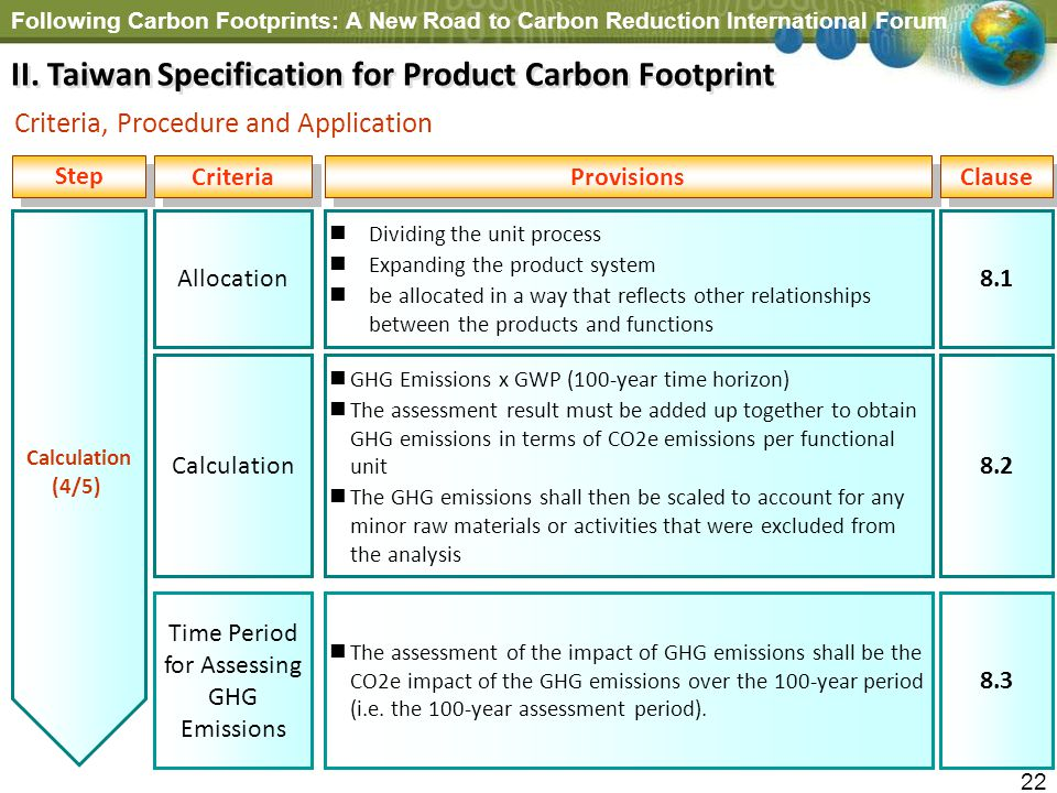 Following Carbon Footprints: A New Road to Carbon Reduction International Forum 22 Calculation (4/5) GHG Emissions x GWP (100-year time horizon) The a