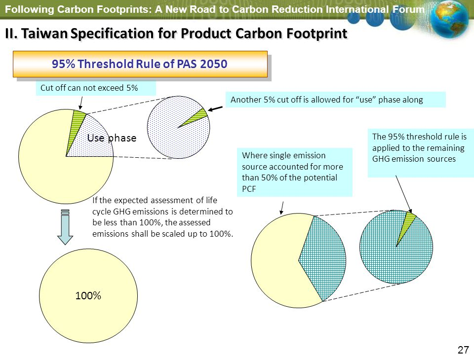 Following Carbon Footprints: A New Road to Carbon Reduction International Forum 27 Cut off can not exceed 5% Another 5% cut off is allowed for use pha