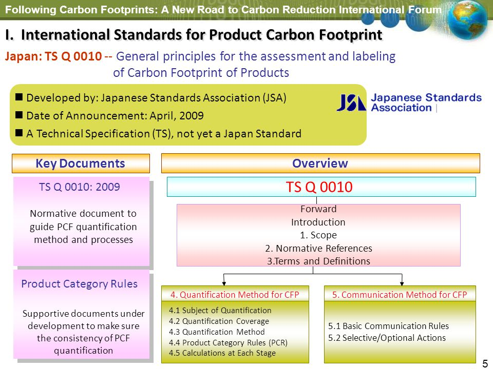 Following Carbon Footprints: A New Road to Carbon Reduction International Forum 5 Developed by: Japanese Standards Association (JSA) Date of Announcem