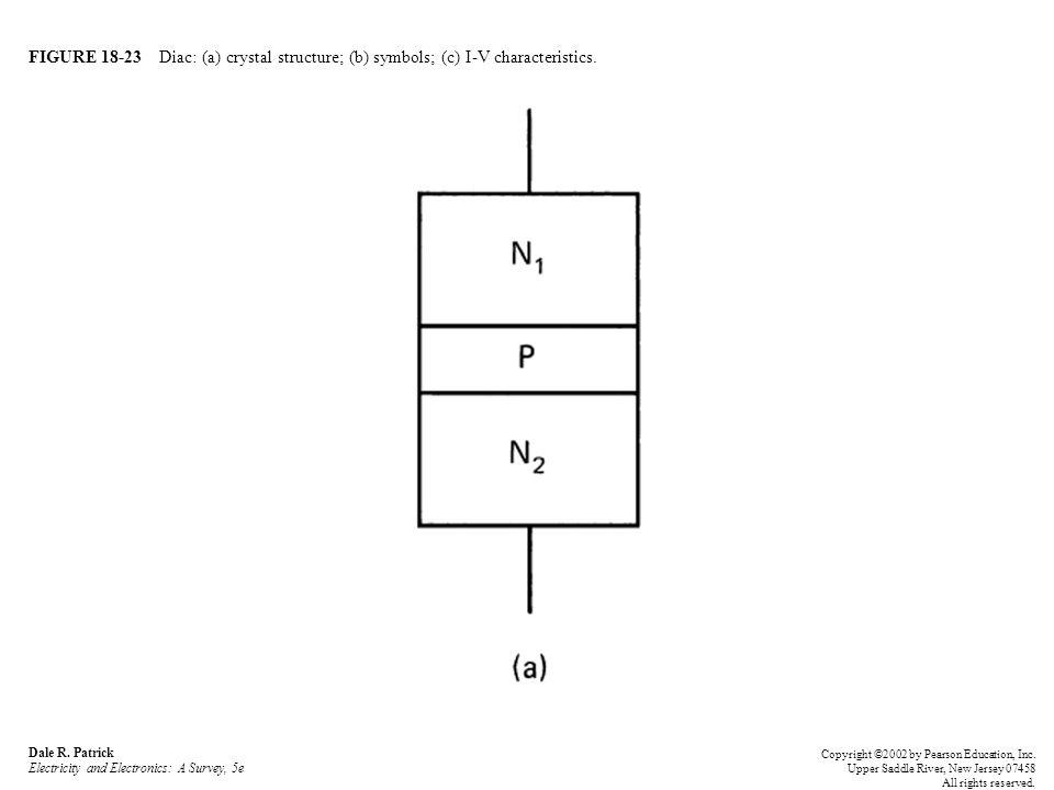 FIGURE 18-23 Diac: (a) crystal structure; (b) symbols; (c) I-V characteristics.