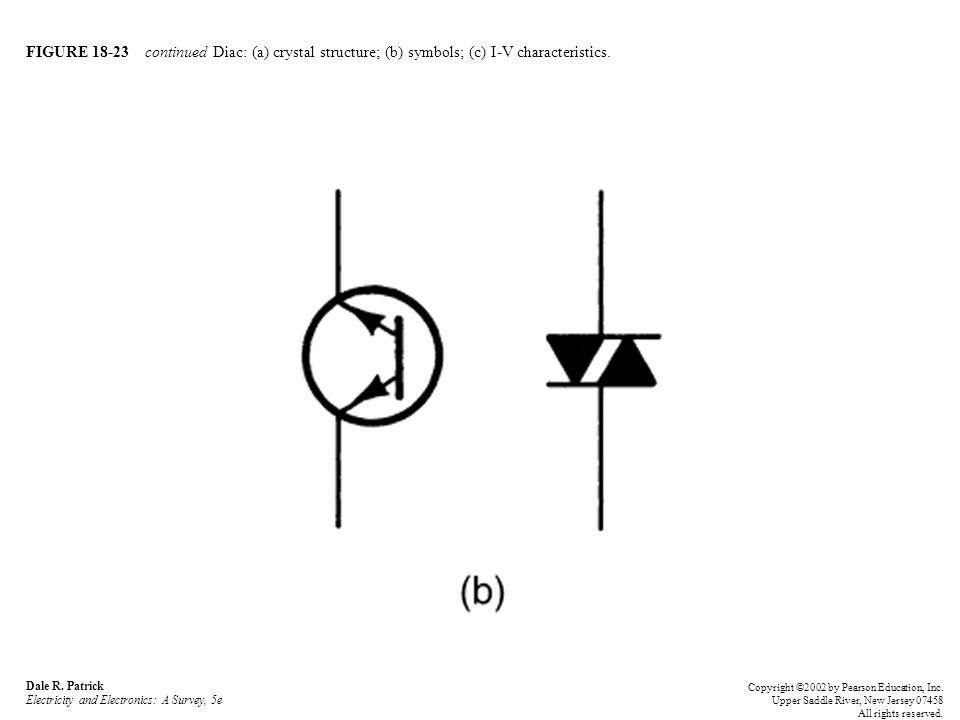 FIGURE 18-23 continued Diac: (a) crystal structure; (b) symbols; (c) I-V characteristics.