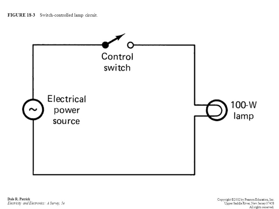 FIGURE 18-3 Switch-controlled lamp circuit. Dale R.