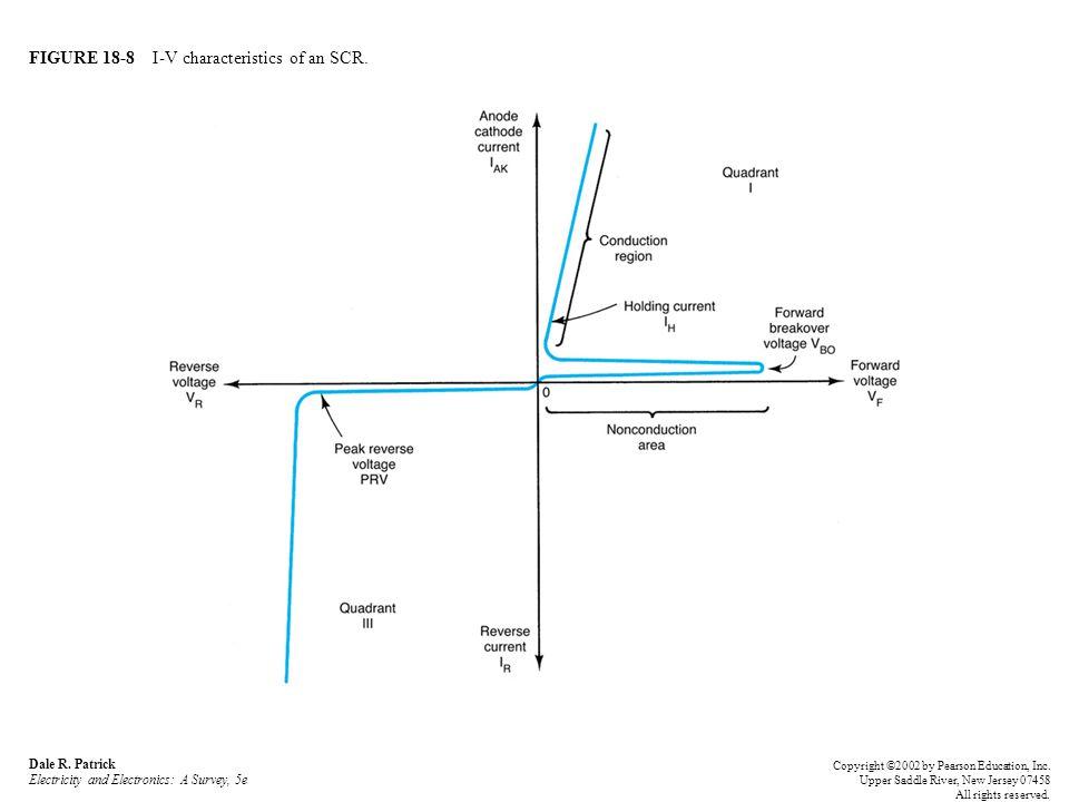 FIGURE 18-8 I-V characteristics of an SCR. Dale R.