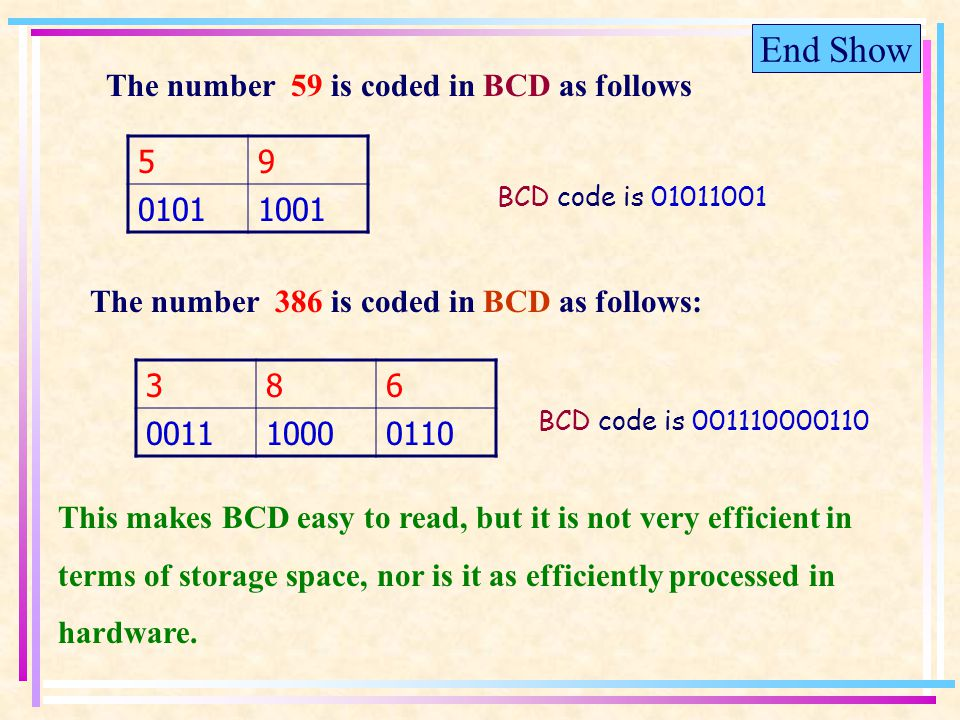 End Show This makes BCD easy to read, but it is not very efficient in terms of storage space, nor is it as efficiently processed in hardware.