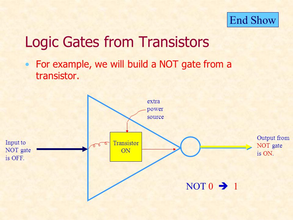 Logic Gates from Transistors For example, we will build a NOT gate from a transistor.