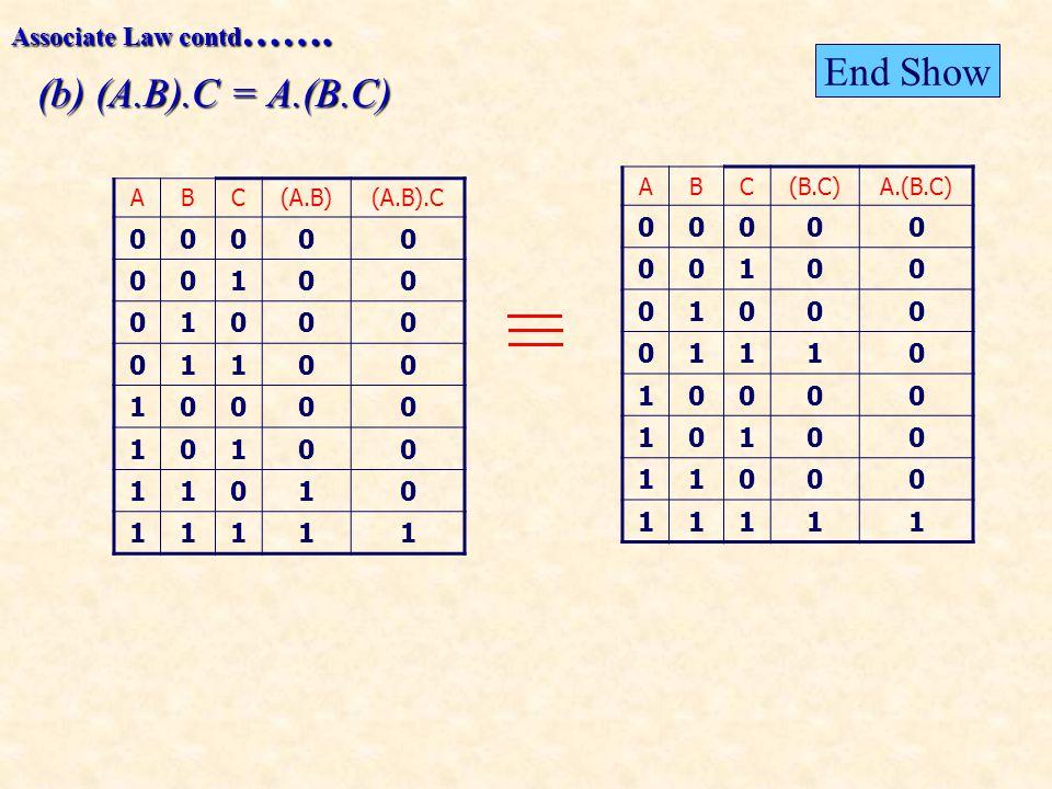 (b) (A.B).C = A.(B.C) Associate Law contd …….