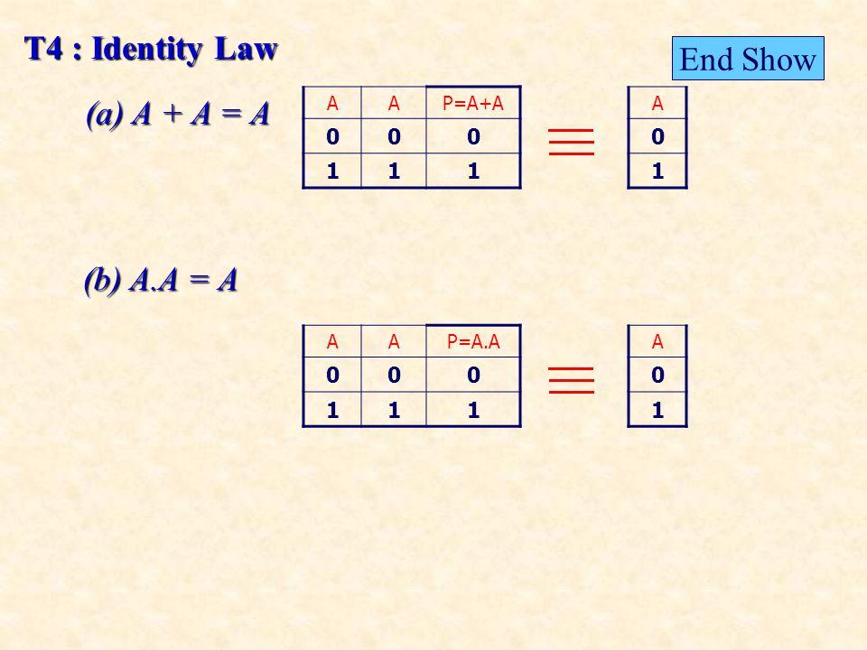 T4 : Identity Law (a) A + A = A (b) A.A = A AAP=A+A 000 111 A 0 1 AAP=A.A 000 111 A 0 1 End Show