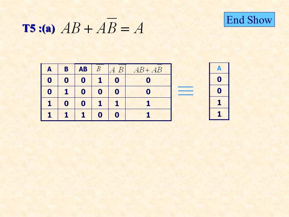 T5 :(a) A 0 0 1 1 0 1 0 1 1 0 0 0 AB 0 1 0 0 010 101 111 000 BA End Show