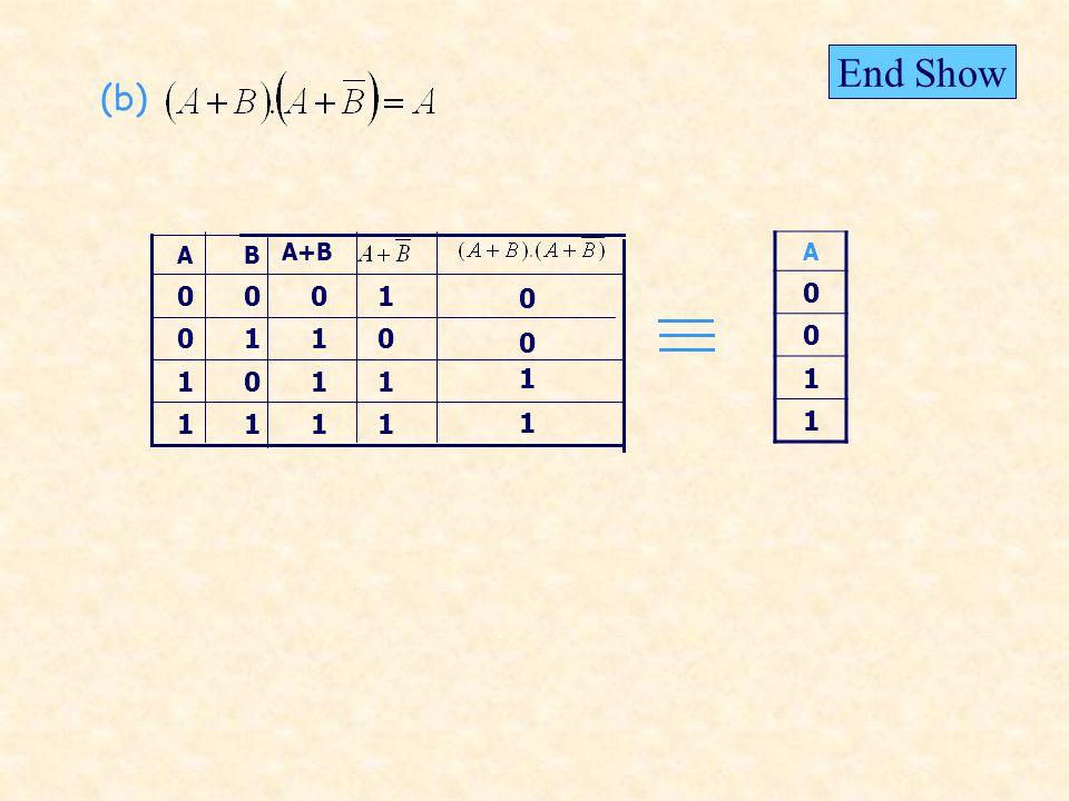 (b) A 0 0 1 1 1 1 0 1 1 1 1 0 A+B 0 10 1 01 1 11 0 00 BA End Show