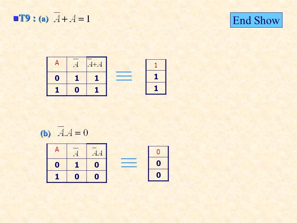 T9 : (a) T9 : (a)(b) A 011 101 1 1 1 A 010 100 0 0 0 End Show