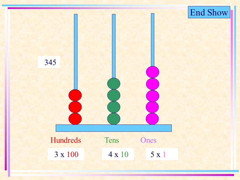 End Show HundredsTensOnes 3 x 100 4 x 10 5 x 1 345
