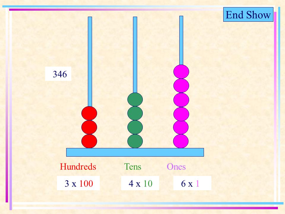 End Show HundredsTensOnes 3 x 100 4 x 10 6 x 1 346