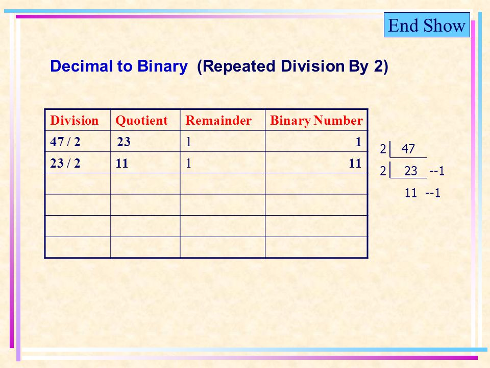 End Show DivisionQuotientRemainderBinary Number 47 / 22311 23 / 2111 2 47 223 --1 11 --1 Decimal to Binary (Repeated Division By 2)