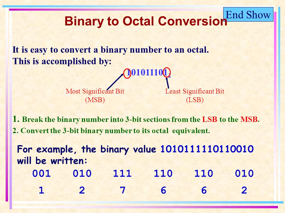 End Show Binary to Octal Conversion It is easy to convert a binary number to an octal.