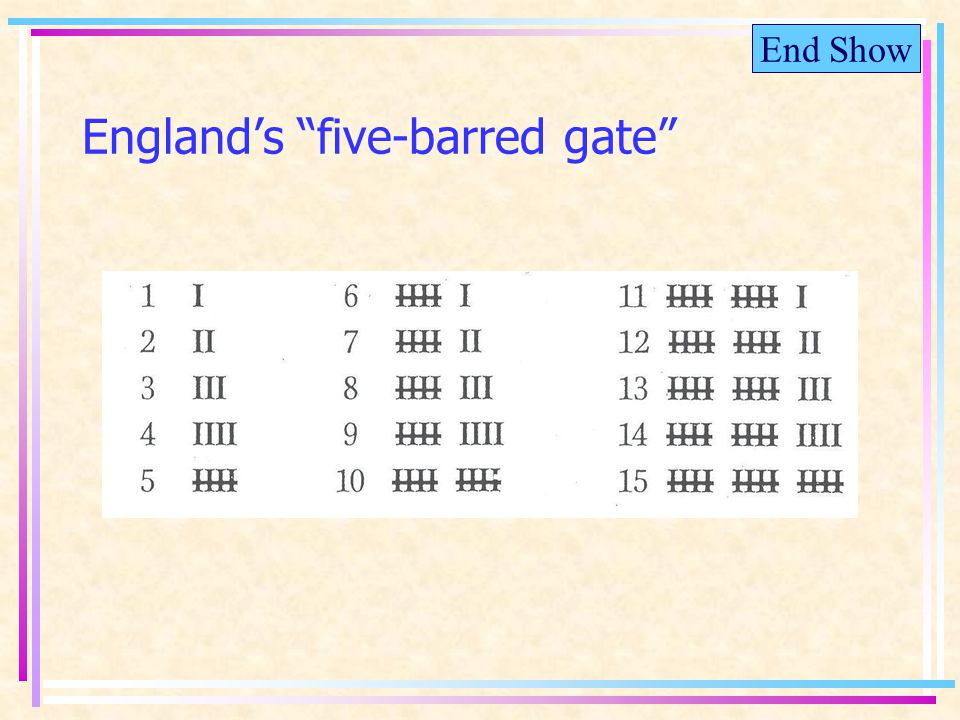 End Show Englands five-barred gate