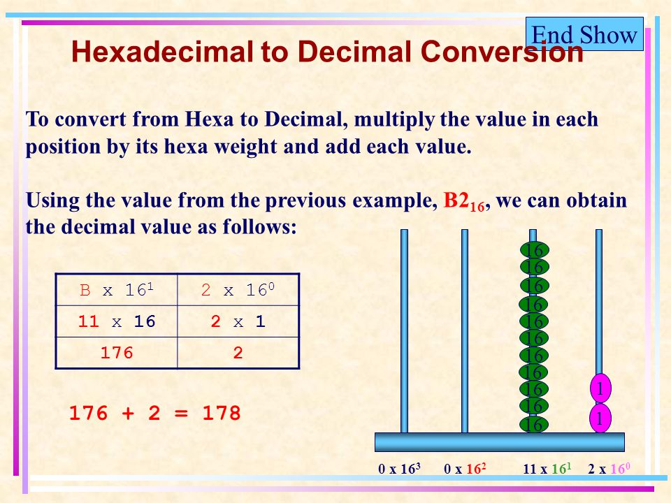 End Show Hexadecimal to Decimal Conversion To convert from Hexa to Decimal, multiply the value in each position by its hexa weight and add each value.