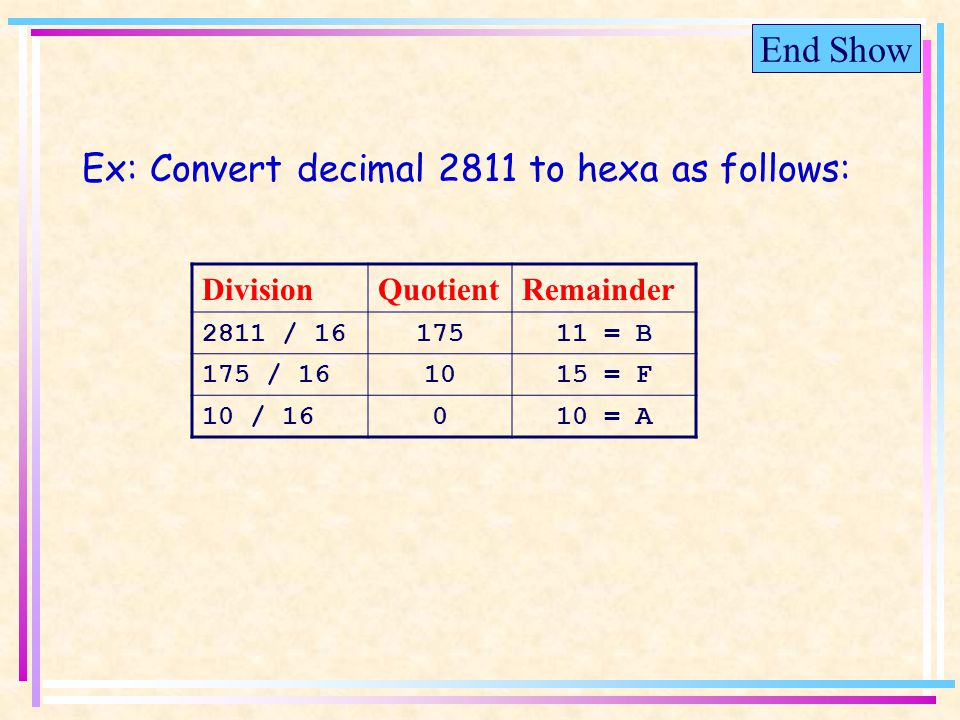 End Show DivisionQuotientRemainder 2811 / 1617511 = B 175 / 161015 = F 10 / 16010 = A Ex: Convert decimal 2811 to hexa as follows: