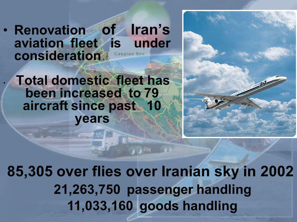 Renovation of Irans aviation fleet is under consideration.
