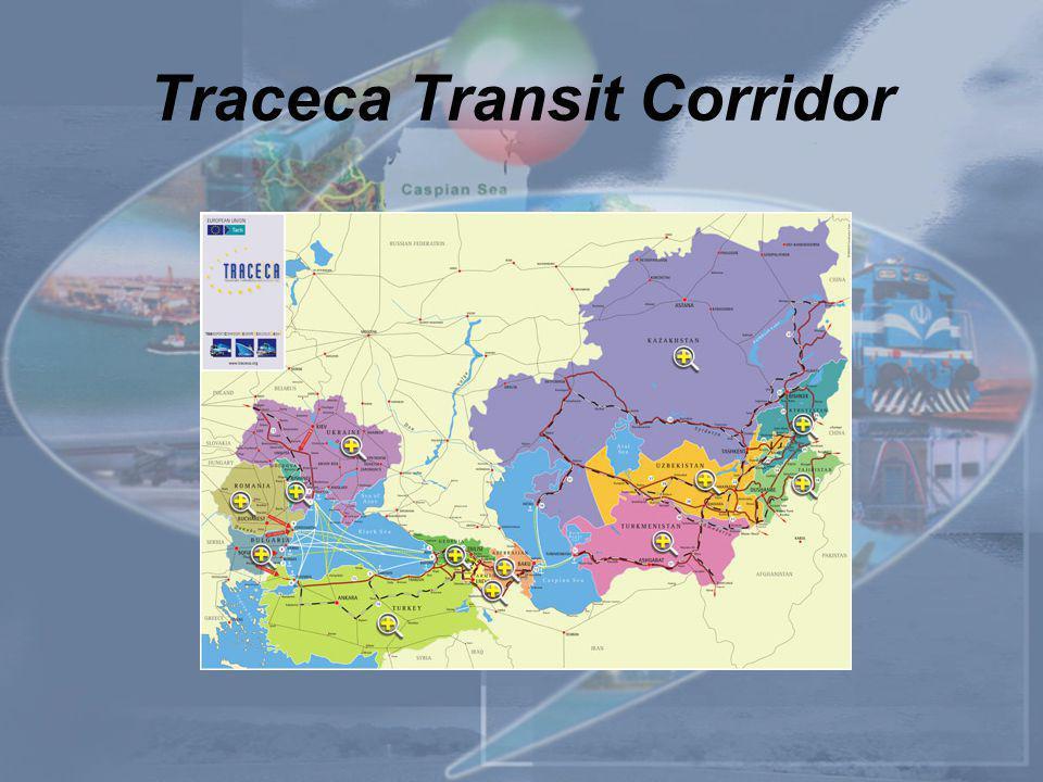 Traceca Transit Corridor