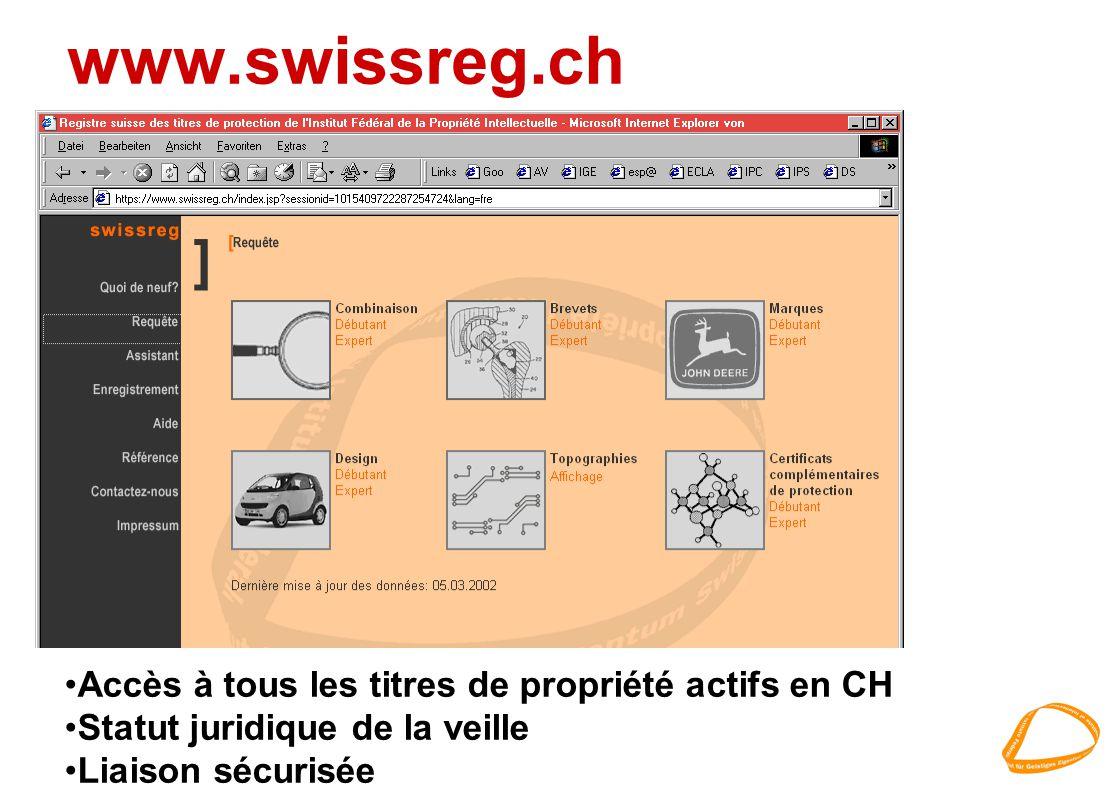 www.swissreg.ch Accès à tous les titres de propriété actifs en CH Statut juridique de la veille Liaison sécurisée
