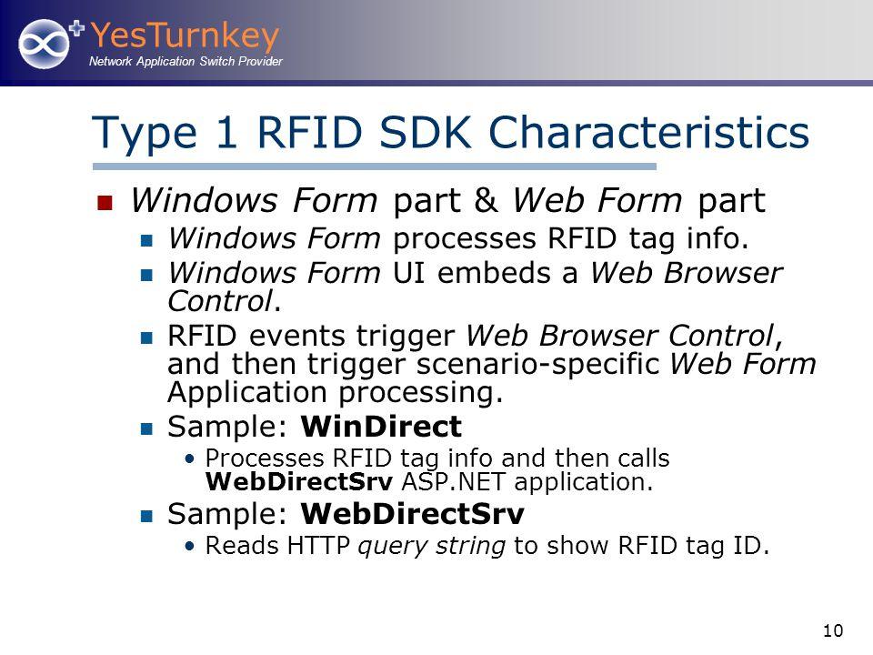 YesTurnkey Network Application Switch Provider 10 Type 1 RFID SDK Characteristics Windows Form part & Web Form part Windows Form processes RFID tag info.