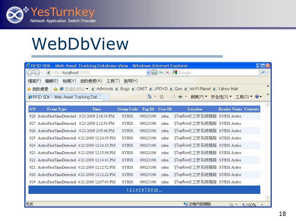 YesTurnkey Network Application Switch Provider 18 WebDbView