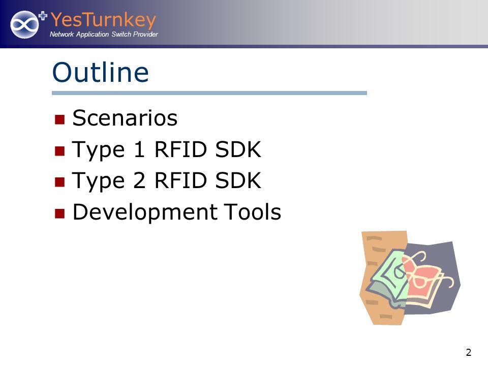 YesTurnkey Network Application Switch Provider 2 Outline Scenarios Type 1 RFID SDK Type 2 RFID SDK Development Tools