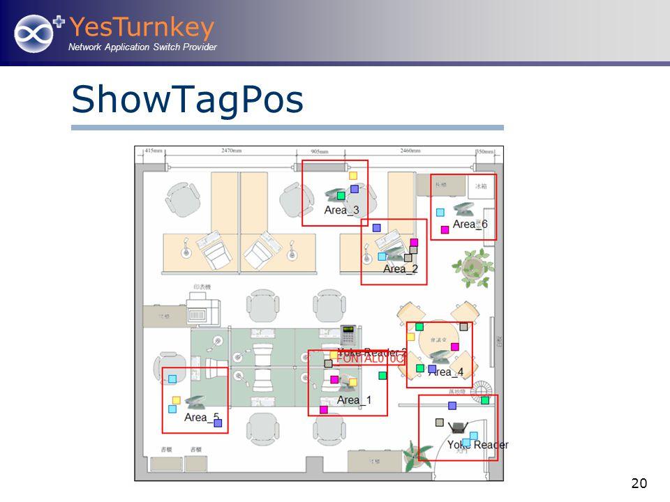 YesTurnkey Network Application Switch Provider 20 ShowTagPos