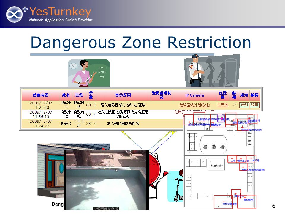 YesTurnkey Network Application Switch Provider 6 Dangerous Zone Restriction Dangerous Zone Security Guard