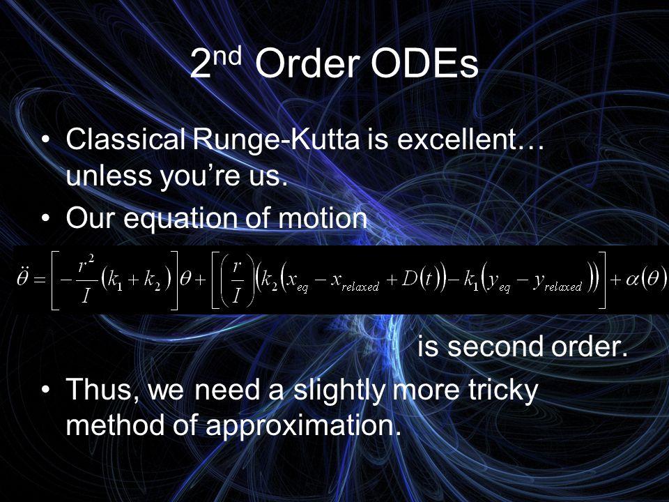 Classical Runge-Kutta
