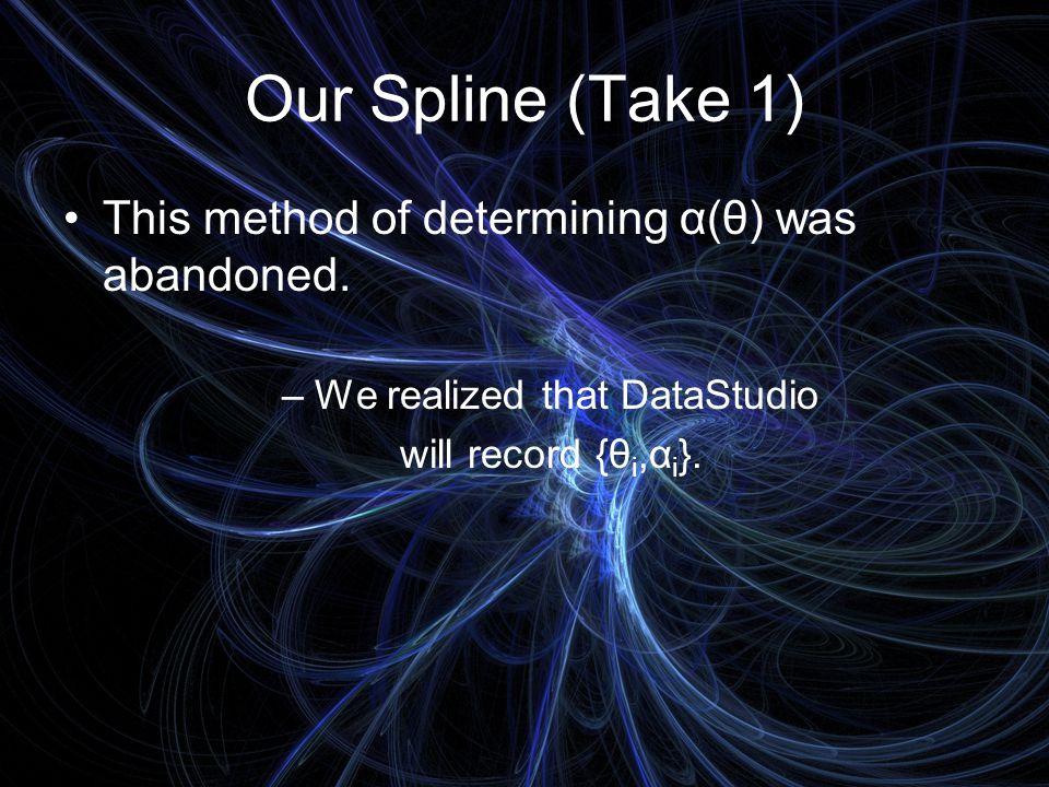 Our Spline (Take 1) Spline of {θ i,t i } to get t(θ).