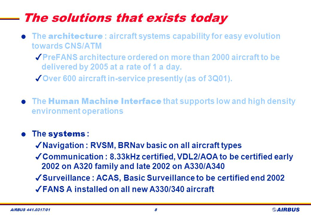AiRBUS 441.0317/0129 2001 AFAS NUP ASAS concept with delegation (cluster control, etc) Road map FANS A FAA B1A Link 2000+ FAA ADLS II FAA ADLS II-3 4D trajectory / ADS Program ASAS Airspace delegation US : Europe : FANS B step 3 2015.