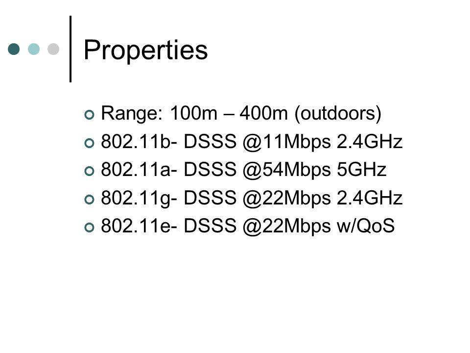Properties Range: 100m – 400m (outdoors) 802.11b- DSSS @11Mbps 2.4GHz 802.11a- DSSS @54Mbps 5GHz 802.11g- DSSS @22Mbps 2.4GHz 802.11e- DSSS @22Mbps w/QoS