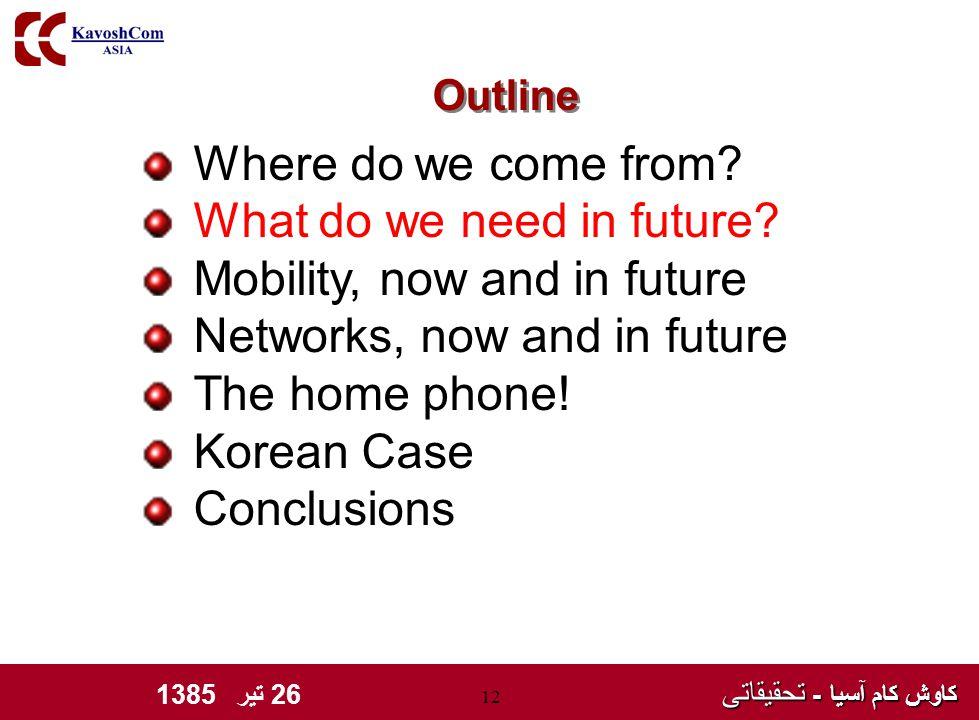کاوش کام آسیا - تحقیقاتی کاوش کام آسیا - تحقیقاتی 26 تیر 1385 12 Where do we come from.