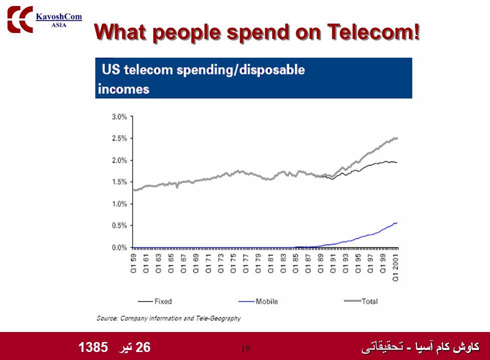 کاوش کام آسیا - تحقیقاتی کاوش کام آسیا - تحقیقاتی 26 تیر 1385 19 What people spend on Telecom!