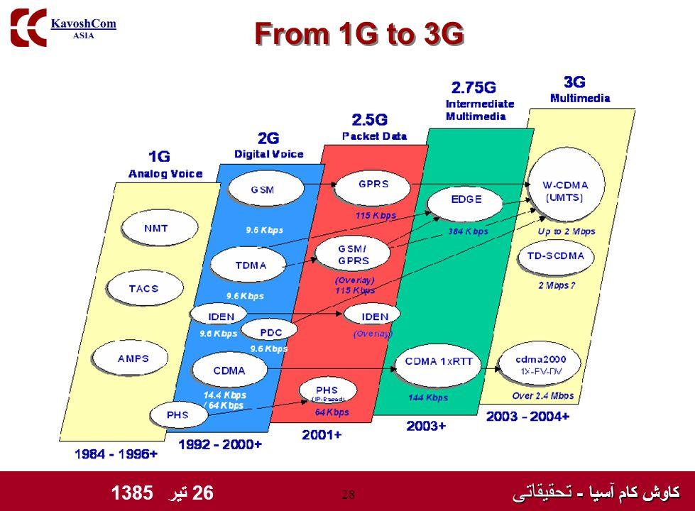 کاوش کام آسیا - تحقیقاتی کاوش کام آسیا - تحقیقاتی 26 تیر 1385 28 From 1G to 3G