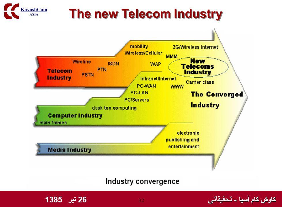 کاوش کام آسیا - تحقیقاتی کاوش کام آسیا - تحقیقاتی 26 تیر 1385 32 The new Telecom Industry